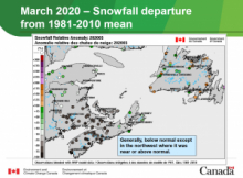 March 2020 weather review