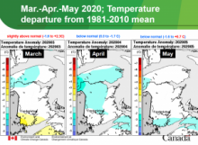 Spring 2020 climate review